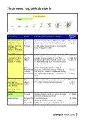 Sprøjteplan efterår 2009 - Himmerlands Grovvarer A/S - Page 3