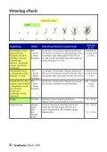Sprøjteplan efterår 2009 - Himmerlands Grovvarer A/S - Page 4