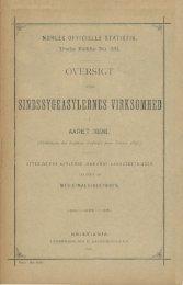 Oversigt over Sindsygeasylernes Virksomhed i Aaret 1898