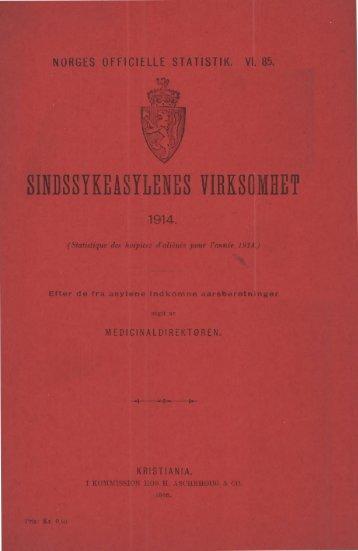 Sindssykeasylenes virksomhet, 1914