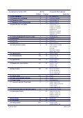 Afgrødekonvertering ved upload til EHA 2013 - Datalogisk - Page 3
