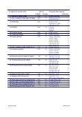 Afgrødekonvertering ved upload til EHA 2013 - Datalogisk - Page 4