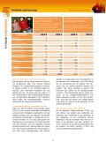 De routing vinden - Veiligheidshuis Breda - Page 6