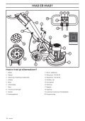 OM, PG400SF, PG280SF, Husqvarna, DK, 2008-08 - Page 4