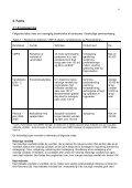 Randzonenotat VMPIII midtvejsevaluering - Miljøministeriet - Page 4