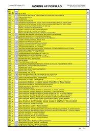 en samlet oversigt over DRG- og DAGS-grupperne 2012 - Dansk ...