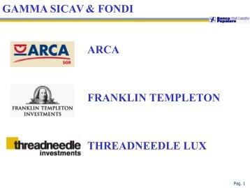 Offerta completa Fondi Comuni di Investimento e Sicav - Banca ...