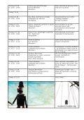 Læs om aktiviteter i udstillingen - Rundetaarn - Page 5