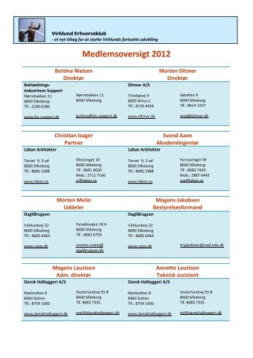 Medlemmer - Virklund Erhvervsklub