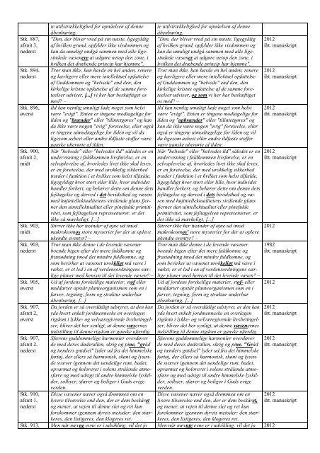 Rettelsesliste for Livets Bog, bind 3 (4. udgave 2012) - Martinus Institut