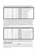 Periodiske kædebrøker eller talspektre - Josebamus - Page 3