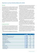 Styrelsens verksamhetsberättelse - Posti - Page 3