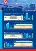 vannbasert malingsystem hempel - Joma trading Norway AS - Page 4