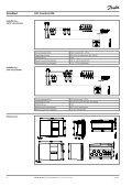 ECL Comfort 200 230 V vekselstrøm og 24 V ... - Danfoss Varme - Page 4