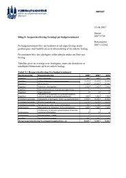 Bilag 4 Besparelsesforslag - Københavns Kommune