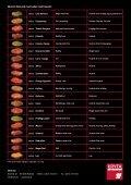 Superglans marinader - Kryta - Page 2