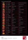 Superglans marinader - Kryta - Page 3