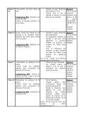 Domaine: Se familiariser avec l'écrit Objectif général : Reconnaître ... - Page 3