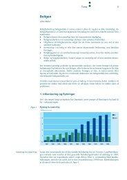 Boligen - Danmarks Statistik