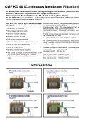 Download brochure CMF KD 40 Continous Membrane Filtration - Page 2