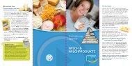 MILCH & MILCHPRODUKTE - HSW Rezepte
