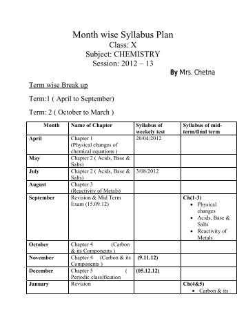 dps jodhpur holiday homework for class 7