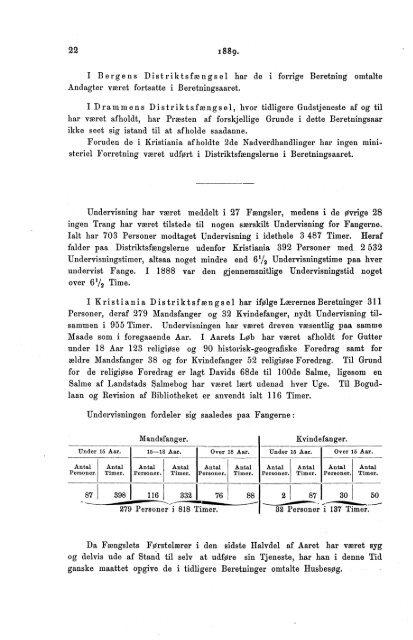Beretning om Rigets Distriktsfængsler for Aaret 1889 - SSB