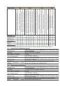 Systemvoraussetzungen - Page 4
