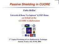 Passive Shielding in CUORE - LRT2006