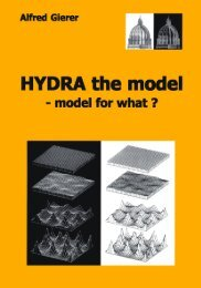 HYDRA the model - edoc-Server der BBAW