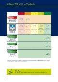 Rollladenkasten-Sanierungs-Systeme - Seite 4