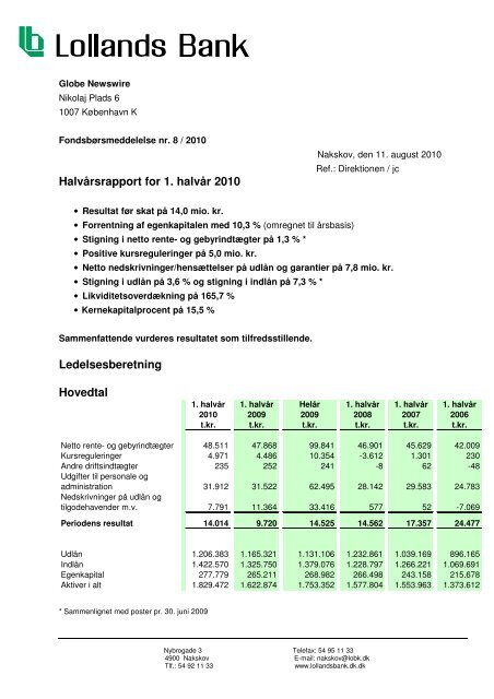 Halvårsrapport for 1. halvår 2010 ... - Lollands Bank