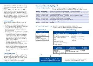 Basisstudium 1 Spezialisierung - Sebastian-Kneipp-Akademie