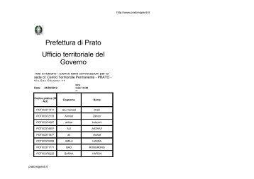 risultati test italiano - Pratomigranti