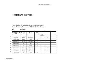 Comunicato su TEST ITALIANO - Pratomigranti