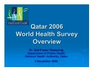 Qatar 2006 World Health Survey Overview - What is GIS - World ...