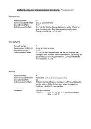Radioaktivität - Aklimex.de