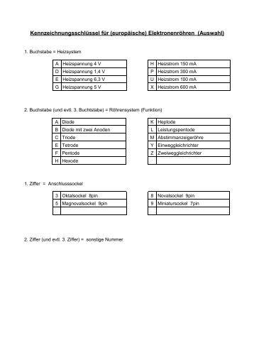 sauerstofffreie s228uren sauerstoffhaltige s228uren