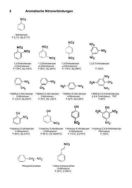 2 Aromatische Nit