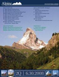 dynamic dividend fund - Alpine Funds