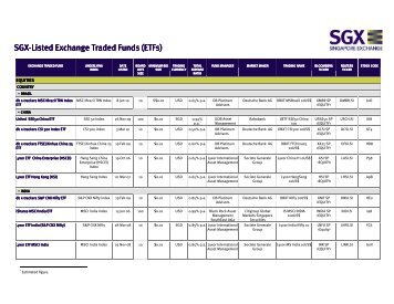 List of SGX ETFs - Under Construction Home