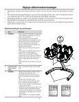 Power-Pak® 445 håndvægte system - Nautilus®, Inc. - Page 3