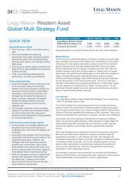 Legg Mason Western Asset Global Multi Strategy Fund