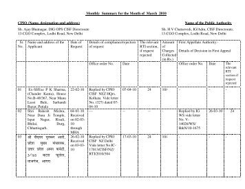 RTI Report for the Month of March'2010 - CISF