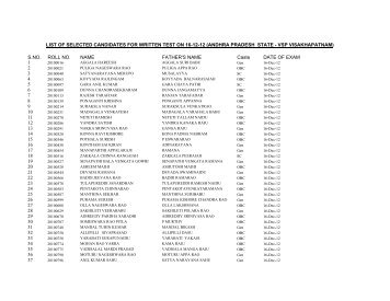 16th December 2012 (List)