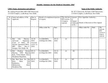 RTI Report for the Month of December'2010 - CISF