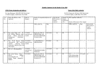 RTI Report for the Month of September'2010 - CISF