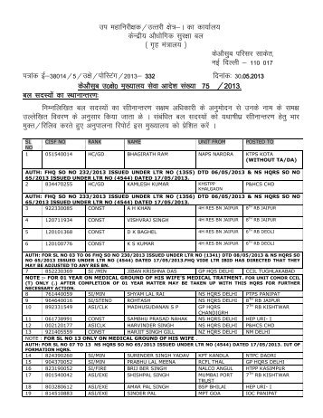 Posting of CISF Personnel(lr.No.332)
