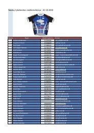 Næsby Cykelmotion medlemsliste pr . 01-10-2010