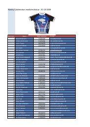 Næsby Cykelmotion medlemsliste pr . 01-10-2009